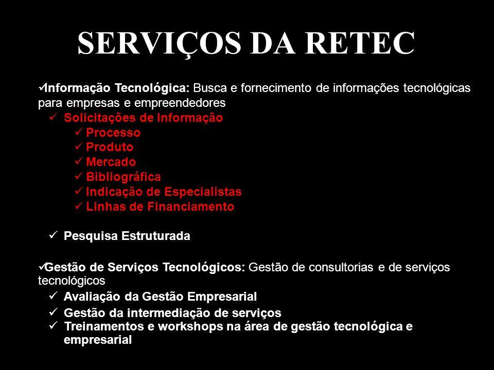 SERVIÇOS DA RETEC Informação Tecnológica: Busca e fornecimento de informações tecnológicas para empresas e empreendedores Solicitações de Informação P