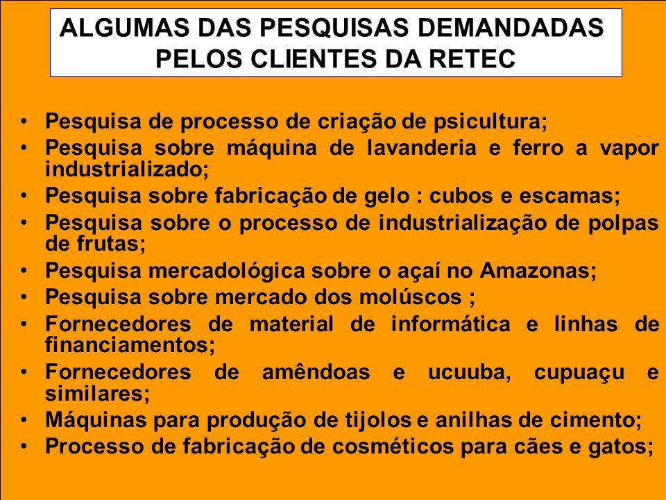 Pesquisa de processo de criação de psicultura; Pesquisa sobre máquina de lavanderia e ferro a vapor industrializado; Pesquisa sobre fabricação de gelo