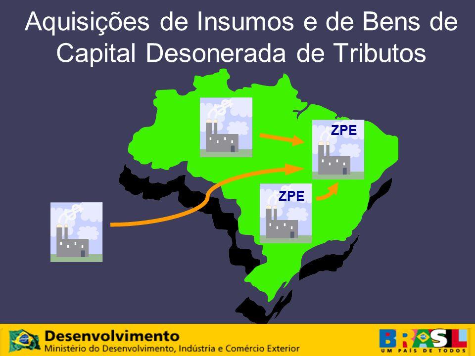 Aquisições de Insumos e de Bens de Capital Desonerada de Tributos ZPE