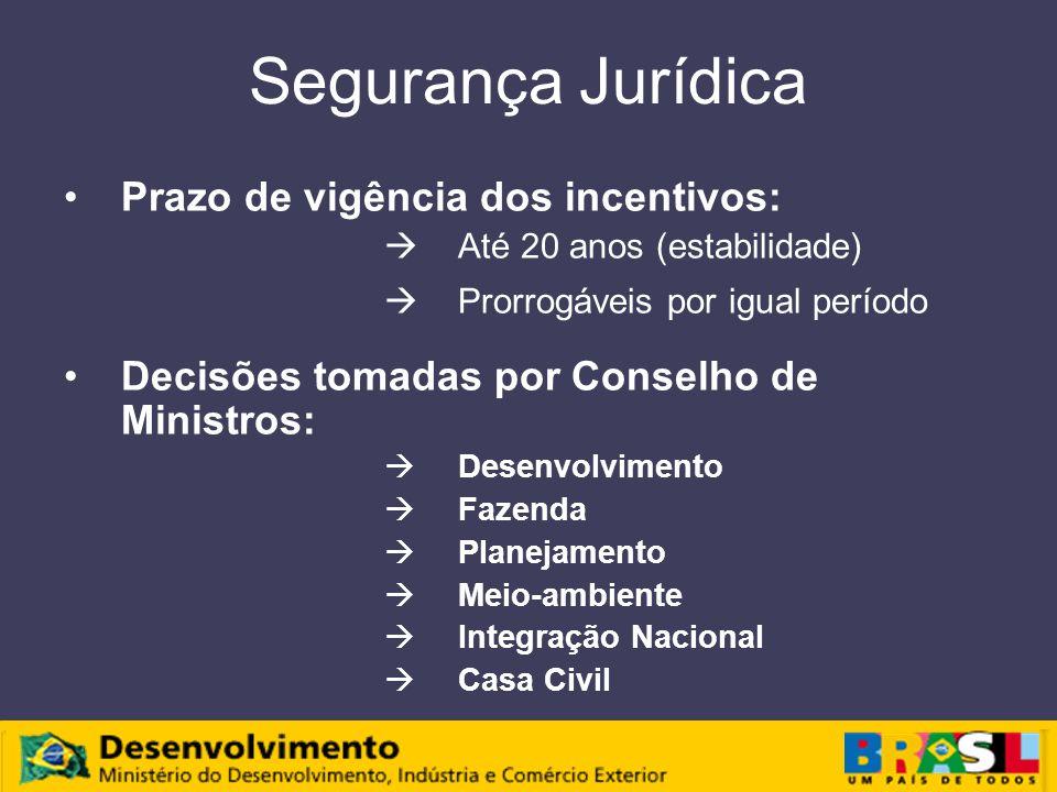 Segurança Jurídica Prazo de vigência dos incentivos:  Até 20 anos (estabilidade)  Prorrogáveis por igual período Decisões tomadas por Conselho de Mi