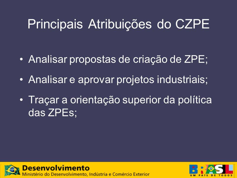 Principais Atribuições do CZPE Analisar propostas de criação de ZPE; Analisar e aprovar projetos industriais; Traçar a orientação superior da política das ZPEs;