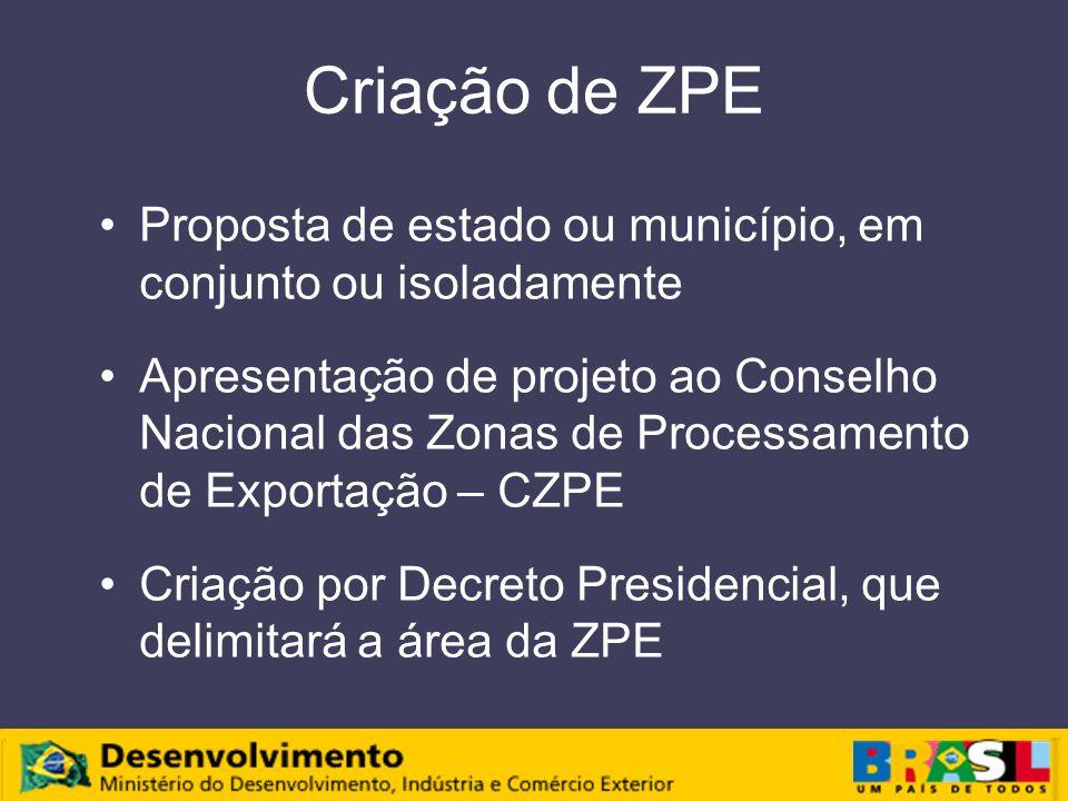 Criação de ZPE Proposta de estado ou município, em conjunto ou isoladamente Apresentação de projeto ao Conselho Nacional das Zonas de Processamento de Exportação – CZPE Criação por Decreto Presidencial, que delimitará a área da ZPE
