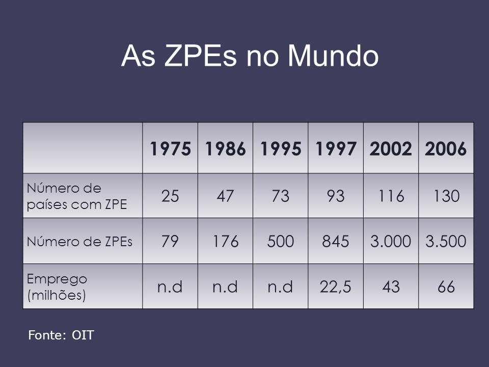 197519861995199720022006 Número de países com ZPE 25477393116130 Número de ZPEs 791765008453.0003.500 Emprego (milhões) n.d 22,54366 As ZPEs no Mundo Fonte: OIT
