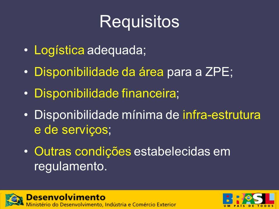 Requisitos Logística adequada; Disponibilidade da área para a ZPE; Disponibilidade financeira; Disponibilidade mínima de infra-estrutura e de serviços; Outras condições estabelecidas em regulamento.