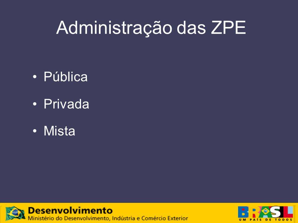 Administração das ZPE Pública Privada Mista