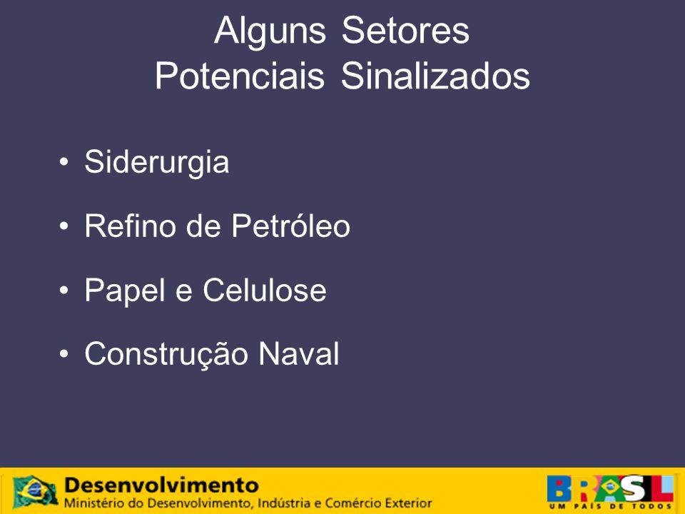 Alguns Setores Potenciais Sinalizados Siderurgia Refino de Petróleo Papel e Celulose Construção Naval
