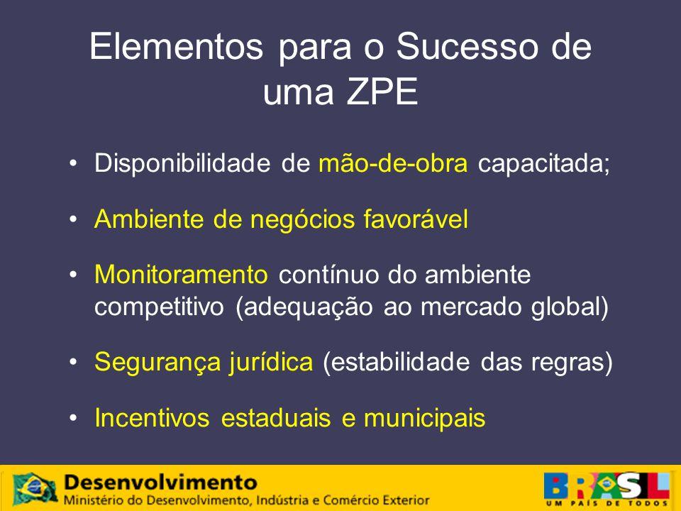 Elementos para o Sucesso de uma ZPE Disponibilidade de mão-de-obra capacitada; Ambiente de negócios favorável Monitoramento contínuo do ambiente competitivo (adequação ao mercado global) Segurança jurídica (estabilidade das regras) Incentivos estaduais e municipais