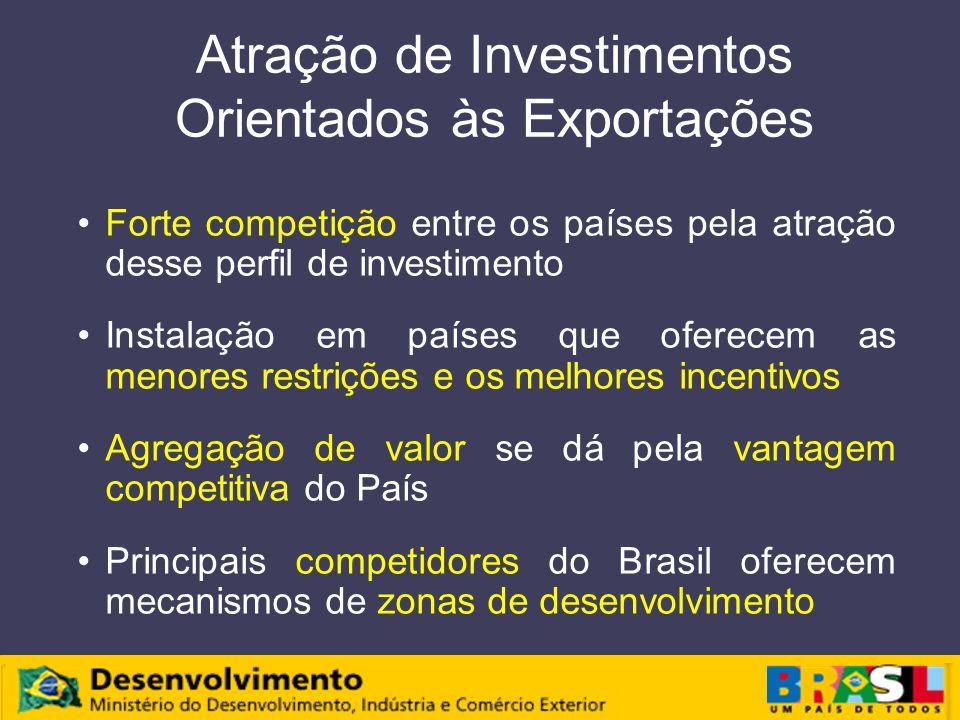 Atração de Investimentos Orientados às Exportações Forte competição entre os países pela atração desse perfil de investimento Instalação em países que oferecem as menores restrições e os melhores incentivos Agregação de valor se dá pela vantagem competitiva do País Principais competidores do Brasil oferecem mecanismos de zonas de desenvolvimento