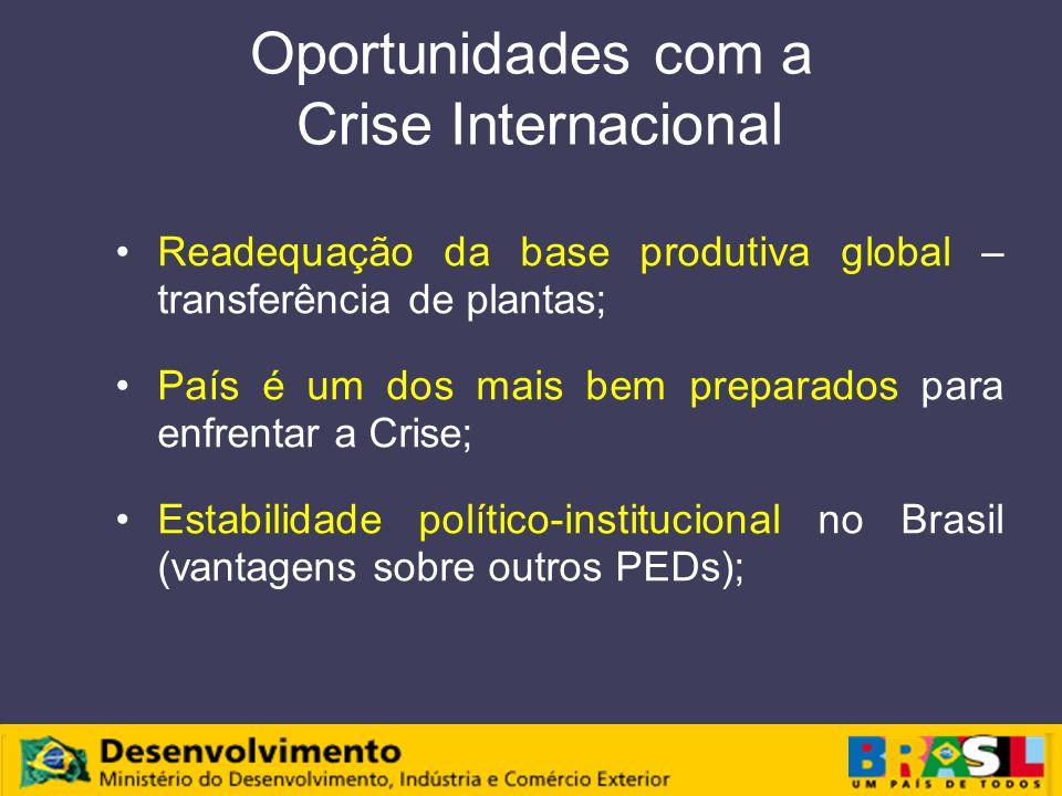 Oportunidades com a Crise Internacional Readequação da base produtiva global – transferência de plantas; País é um dos mais bem preparados para enfrentar a Crise; Estabilidade político-institucional no Brasil (vantagens sobre outros PEDs);