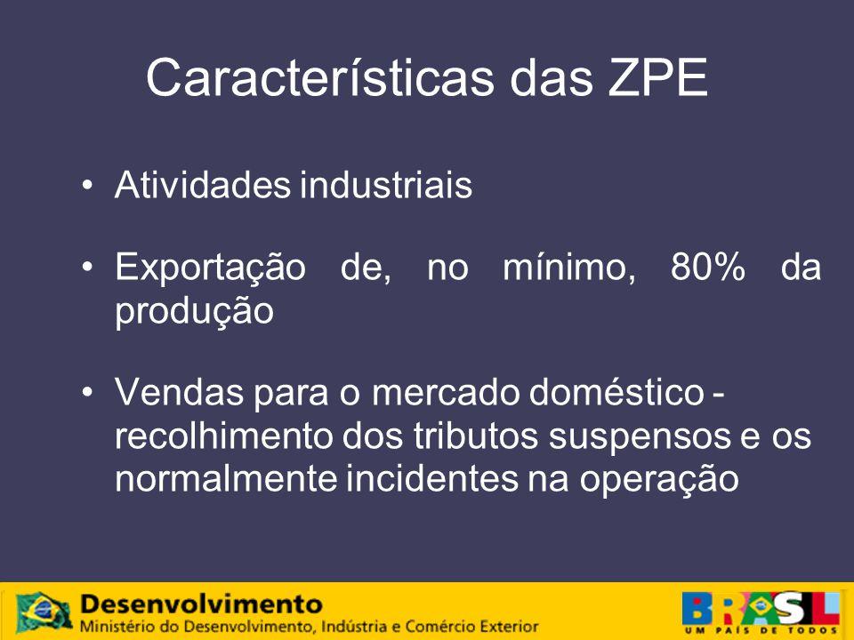 Características das ZPE Atividades industriais Exportação de, no mínimo, 80% da produção Vendas para o mercado doméstico - recolhimento dos tributos suspensos e os normalmente incidentes na operação