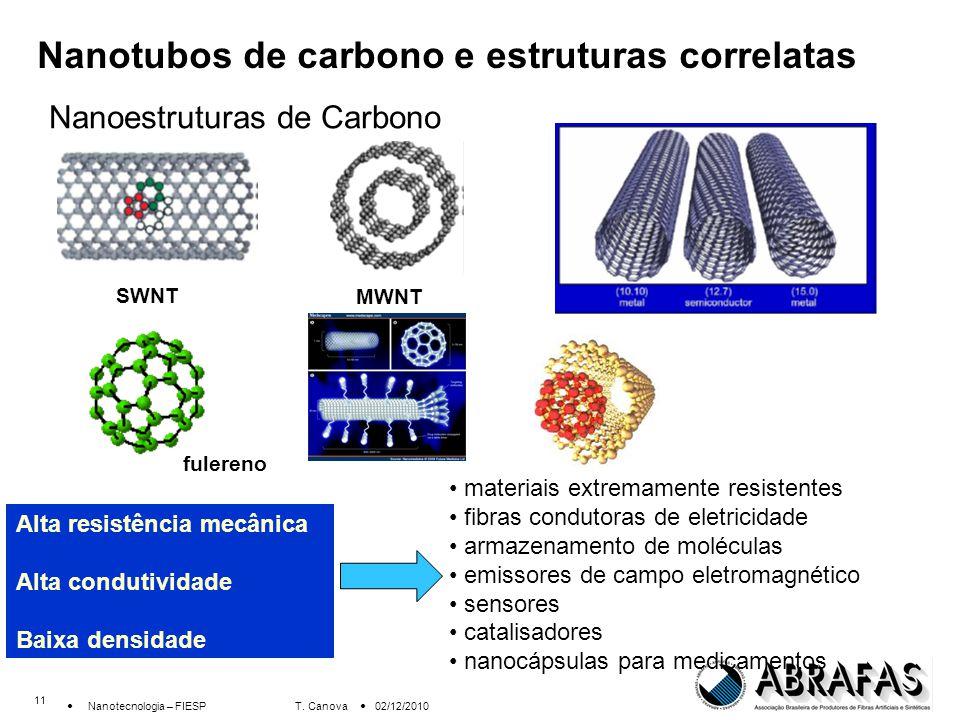 11 Nanotecnologia – FIESP T.