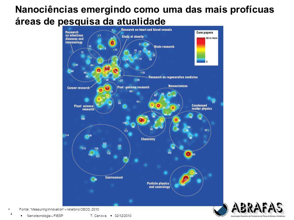 5 Nanotecnologia – FIESP T.