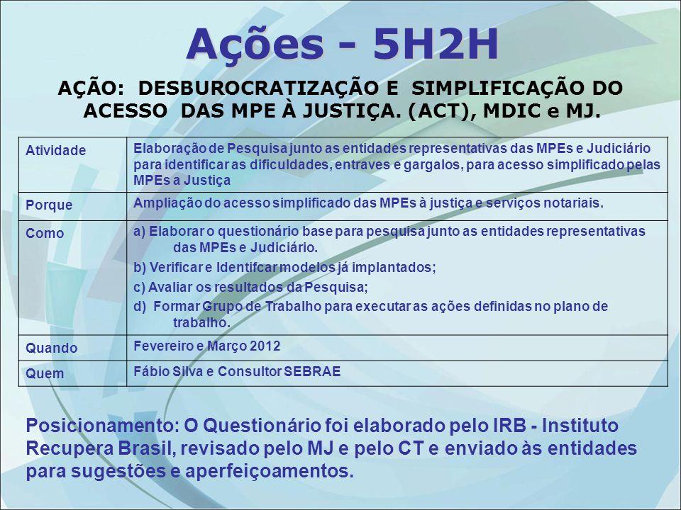 AÇÃO: DESBUROCRATIZAÇÃO E SIMPLIFICAÇÃO DO ACESSO DAS MPE À JUSTIÇA.