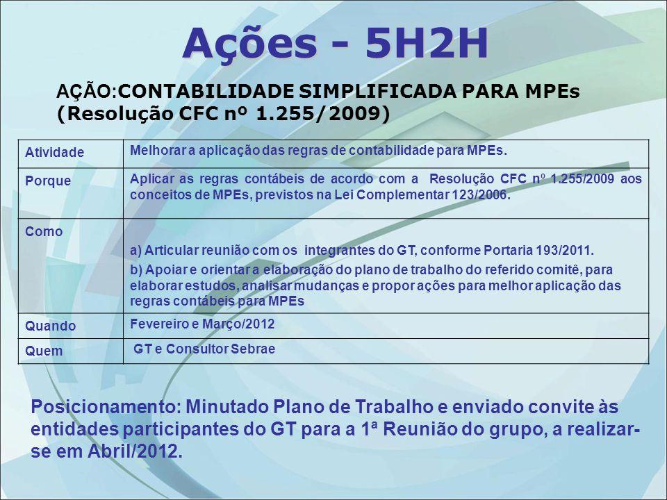 AÇÃO: CONTABILIDADE SIMPLIFICADA PARA MPEs (Resolução CFC nº 1.255/2009) Atividade Melhorar a aplicação das regras de contabilidade para MPEs.