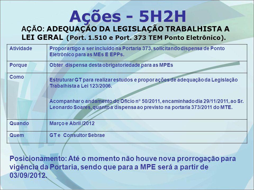 AÇÃO: ADEQUAÇÃO DA LEGISLAÇÃO TRABALHISTA A LEI GERAL (Port. 1.510 e Port. 373 TEM Ponto Eletrônico). AtividadePropor artigo a ser incluído na Portari