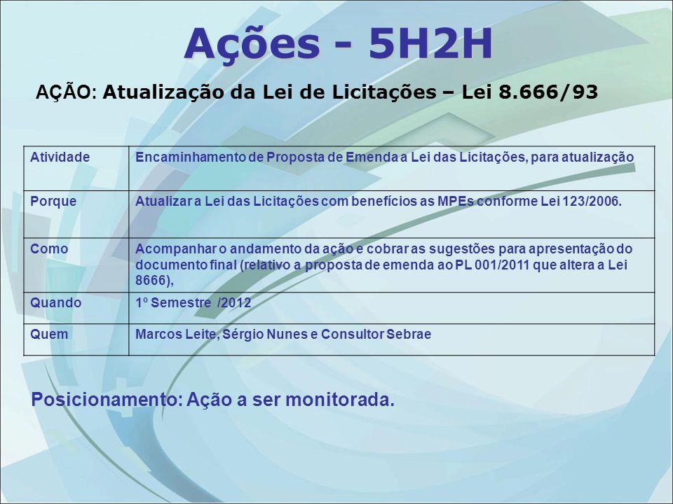 AÇÃO: Atualização da Lei de Licitações – Lei 8.666/93 Atividade Encaminhamento de Proposta de Emenda a Lei das Licitações, para atualização PorqueAtualizar a Lei das Licitações com benefícios as MPEs conforme Lei 123/2006.
