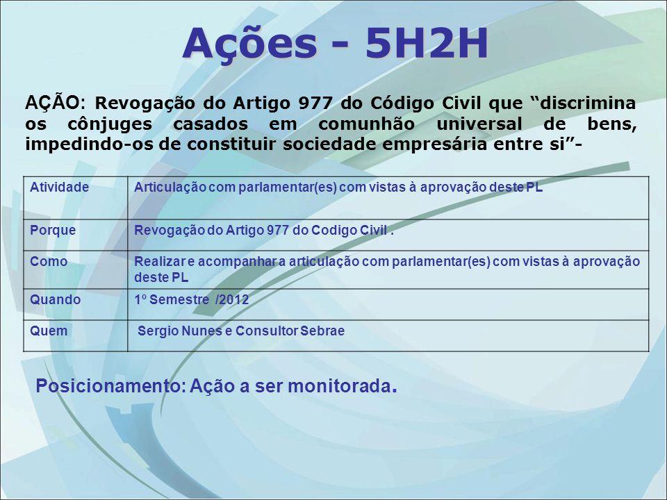 """AÇÃO: Revogação do Artigo 977 do Código Civil que """"discrimina os cônjuges casados em comunhão universal de bens, impedindo-os de constituir sociedade"""