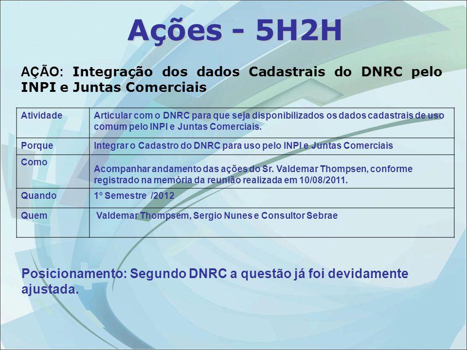 AÇÃO: Integração dos dados Cadastrais do DNRC pelo INPI e Juntas Comerciais AtividadeArticular com o DNRC para que seja disponibilizados os dados cadastrais de uso comum pelo INPI e Juntas Comerciais.