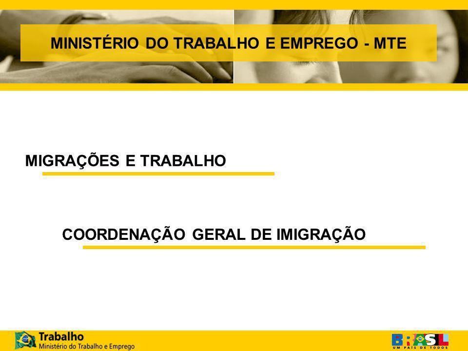 MIGRAÇÕES E TRABALHO COORDENAÇÃO GERAL DE IMIGRAÇÃO MINISTÉRIO DO TRABALHO E EMPREGO - MTE