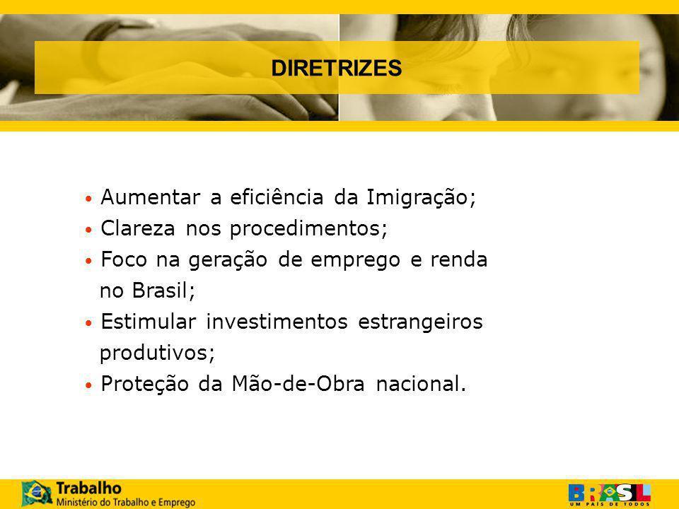 DIRETRIZES Aumentar a eficiência da Imigração; Clareza nos procedimentos; Foco na geração de emprego e renda no Brasil; Estimular investimentos estrangeiros produtivos; Proteção da Mão-de-Obra nacional.