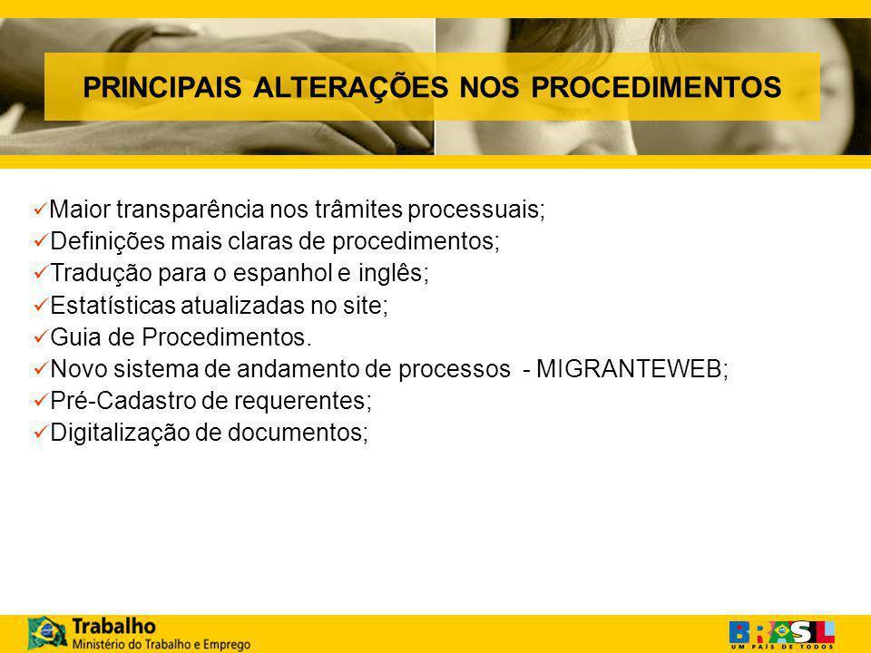 PRINCIPAIS ALTERAÇÕES NOS PROCEDIMENTOS Maior transparência nos trâmites processuais; Definições mais claras de procedimentos; Tradução para o espanhol e inglês; Estatísticas atualizadas no site; Guia de Procedimentos.