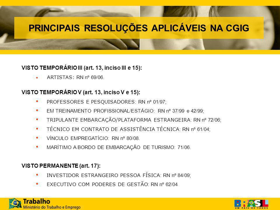 PRINCIPAIS RESOLUÇÕES APLICÁVEIS NA CGIG VISTO TEMPORÁRIO III (art.