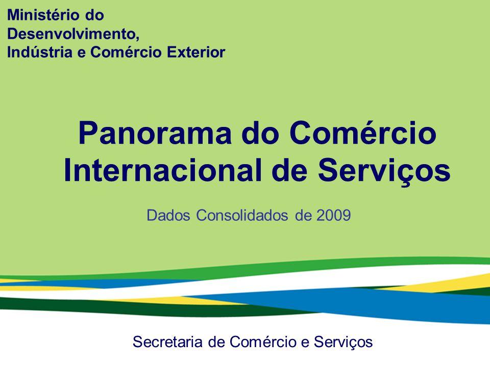 Secretaria de Comércio e Serviços Panorama do Comércio Internacional de Serviços Ministério do Desenvolvimento, Indústria e Comércio Exterior Dados Co