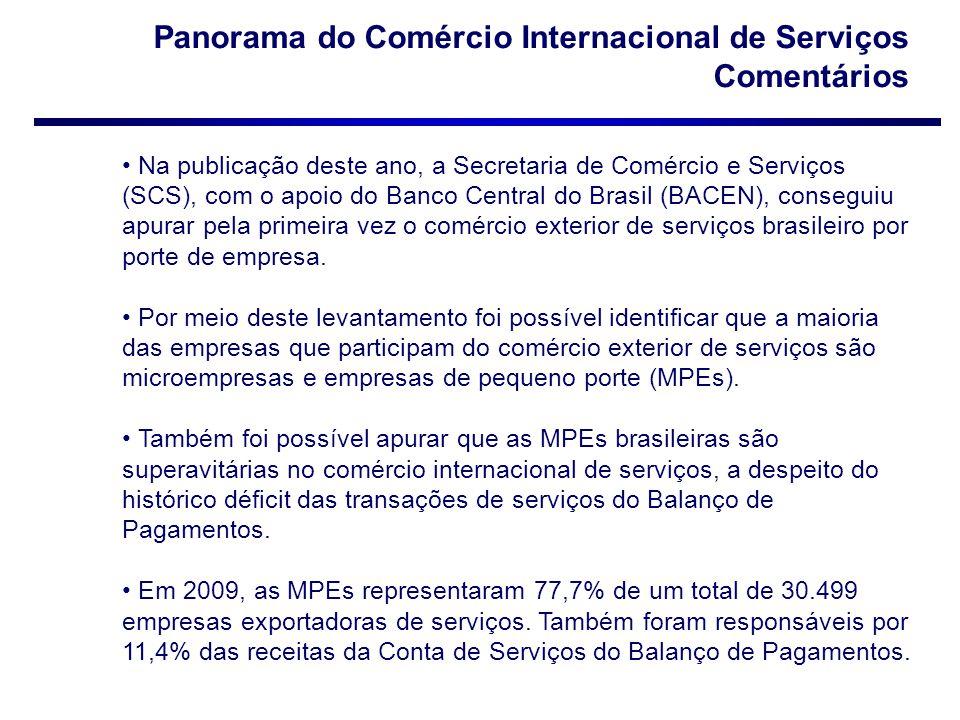 Panorama do Comércio Internacional de Serviços Comentários Na publicação deste ano, a Secretaria de Comércio e Serviços (SCS), com o apoio do Banco Ce