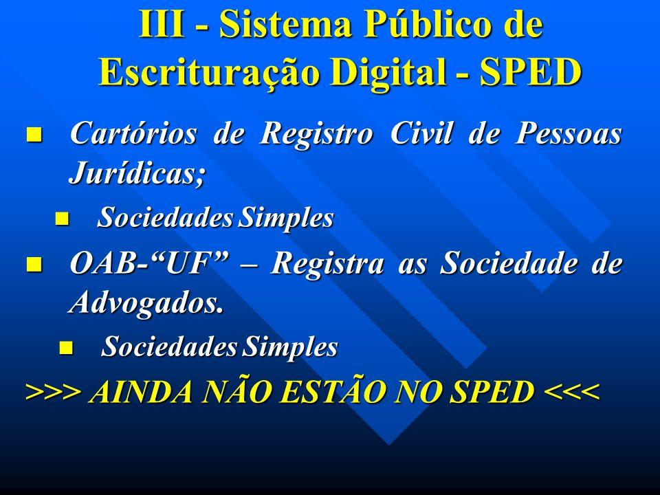 III - Sistema Público de Escrituração Digital - SPED Cartórios de Registro Civil de Pessoas Jurídicas; Cartórios de Registro Civil de Pessoas Jurídica