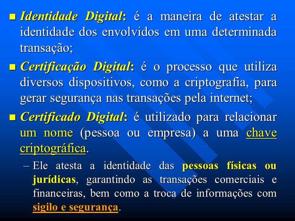 Identidade Digital: é a maneira de atestar a identidade dos envolvidos em uma determinada transação; Identidade Digital: é a maneira de atestar a iden