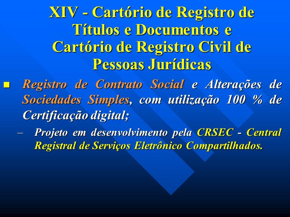 XIV - Cartório de Registro de Títulos e Documentos e Cartório de Registro Civil de Pessoas Jurídicas Registro de Contrato Social e Alterações de Socie