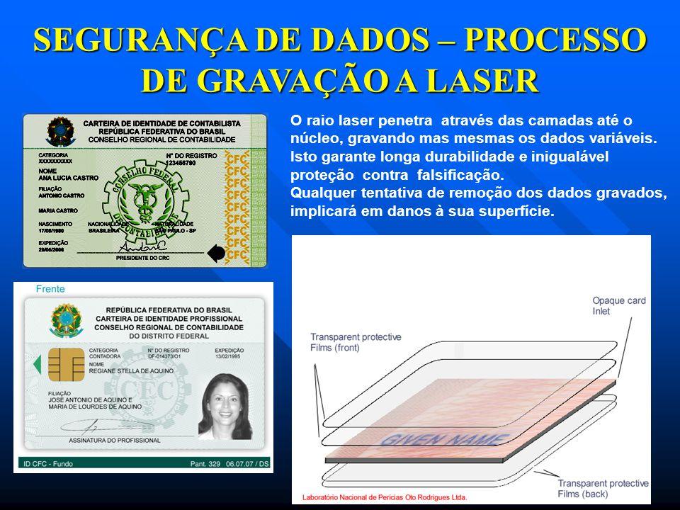 O raio laser penetra através das camadas até o núcleo, gravando mas mesmas os dados variáveis. Isto garante longa durabilidade e inigualável proteção