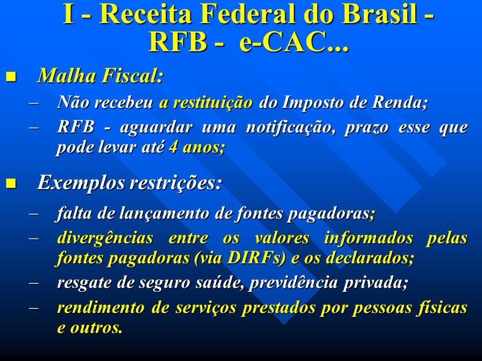 I - Receita Federal do Brasil - RFB - e-CAC... Malha Fiscal: Malha Fiscal: –Não recebeu a restituição do Imposto de Renda; –RFB - aguardar uma notific