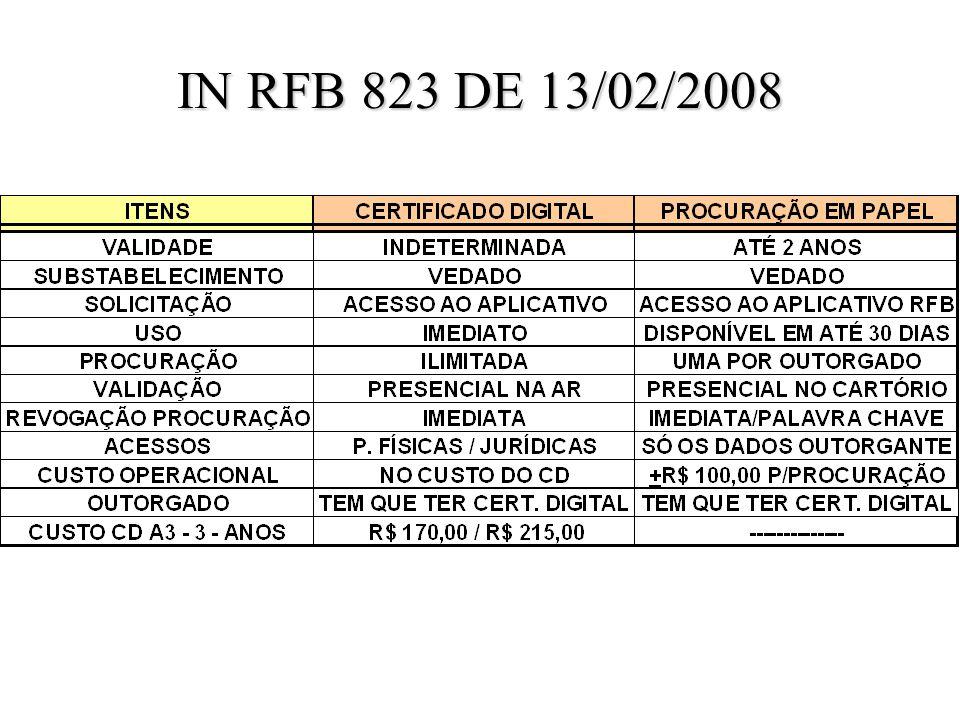 IN RFB 823 DE 13/02/2008