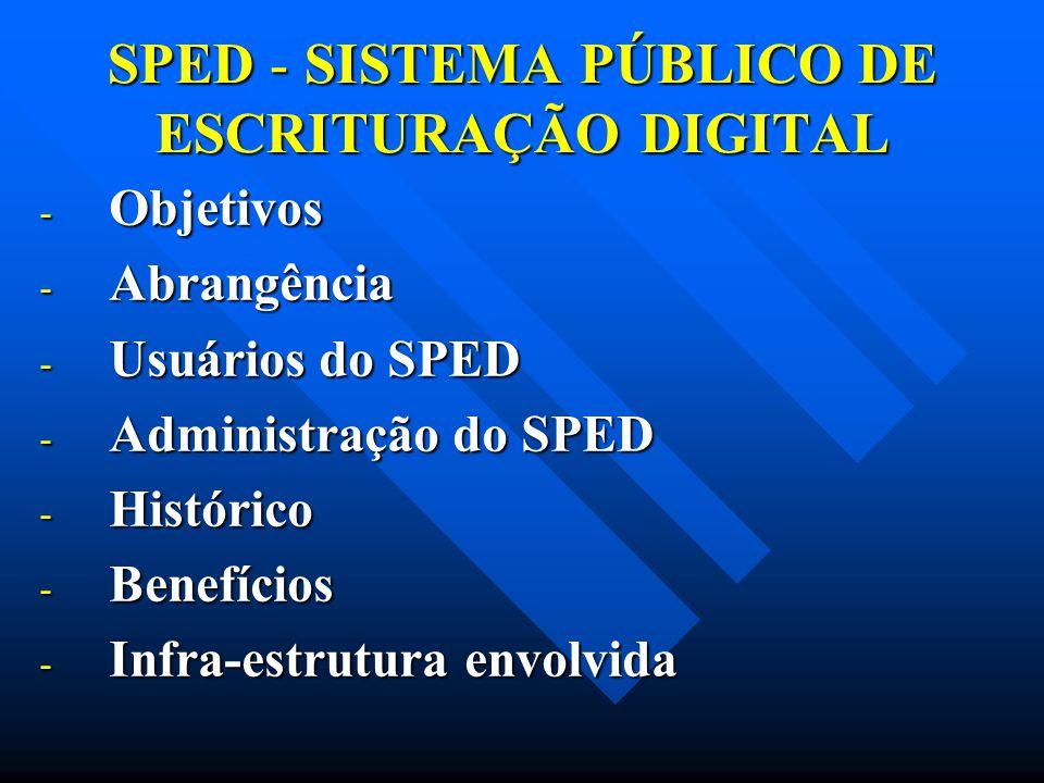 SPED - SISTEMA PÚBLICO DE ESCRITURAÇÃO DIGITAL - Objetivos - Abrangência - Usuários do SPED - Administração do SPED - Histórico - Benefícios - Infra-e