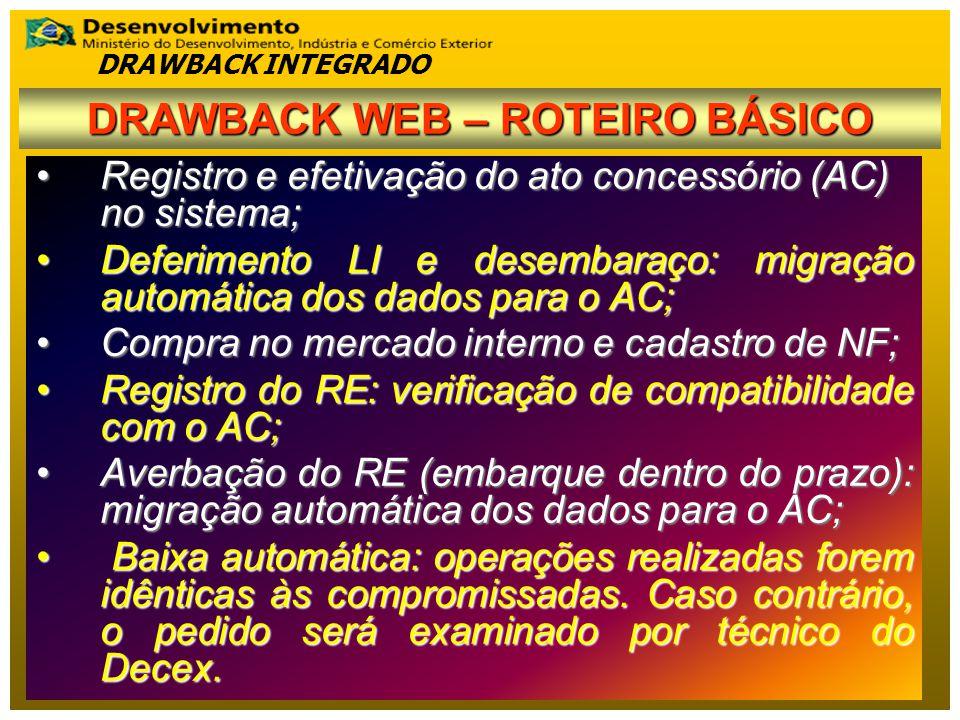Registro e efetivação do ato concessório (AC) no sistema;Registro e efetivação do ato concessório (AC) no sistema; Deferimento LI e desembaraço: migração automática dos dados para o AC;Deferimento LI e desembaraço: migração automática dos dados para o AC; Compra no mercado interno e cadastro de NF;Compra no mercado interno e cadastro de NF; Registro do RE: verificação de compatibilidade com o AC;Registro do RE: verificação de compatibilidade com o AC; Averbação do RE (embarque dentro do prazo): migração automática dos dados para o AC;Averbação do RE (embarque dentro do prazo): migração automática dos dados para o AC; Baixa automática: operações realizadas forem idênticas às compromissadas.