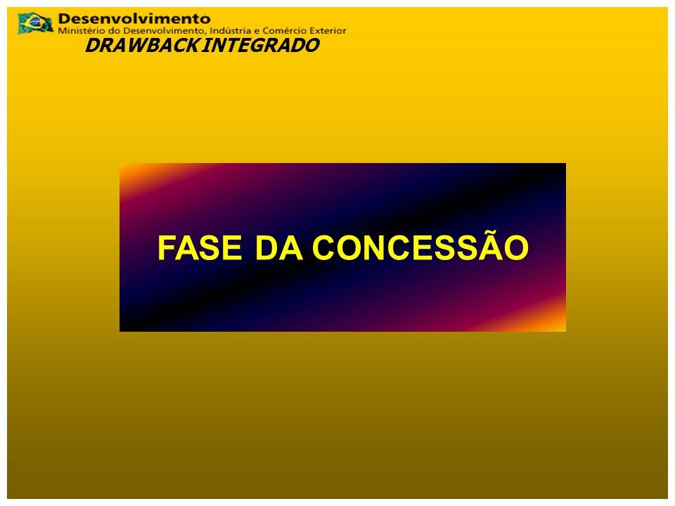 FASE DA CONCESSÃO DRAWBACK INTEGRADO