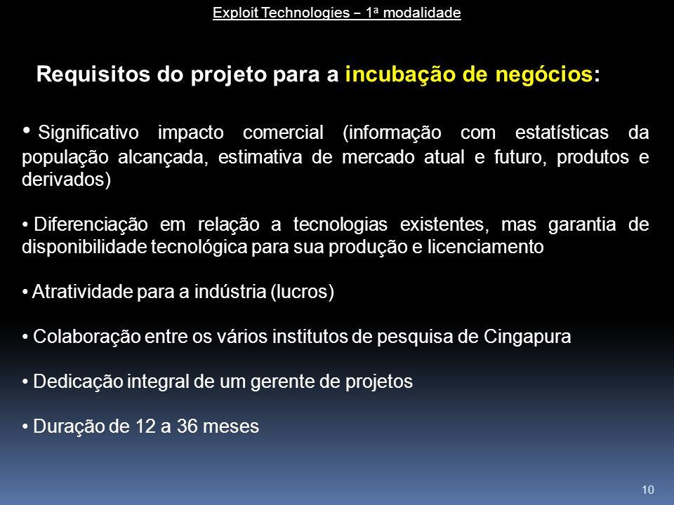 10 Requisitos do projeto para a incubação de negócios: Significativo impacto comercial (informação com estatísticas da população alcançada, estimativa