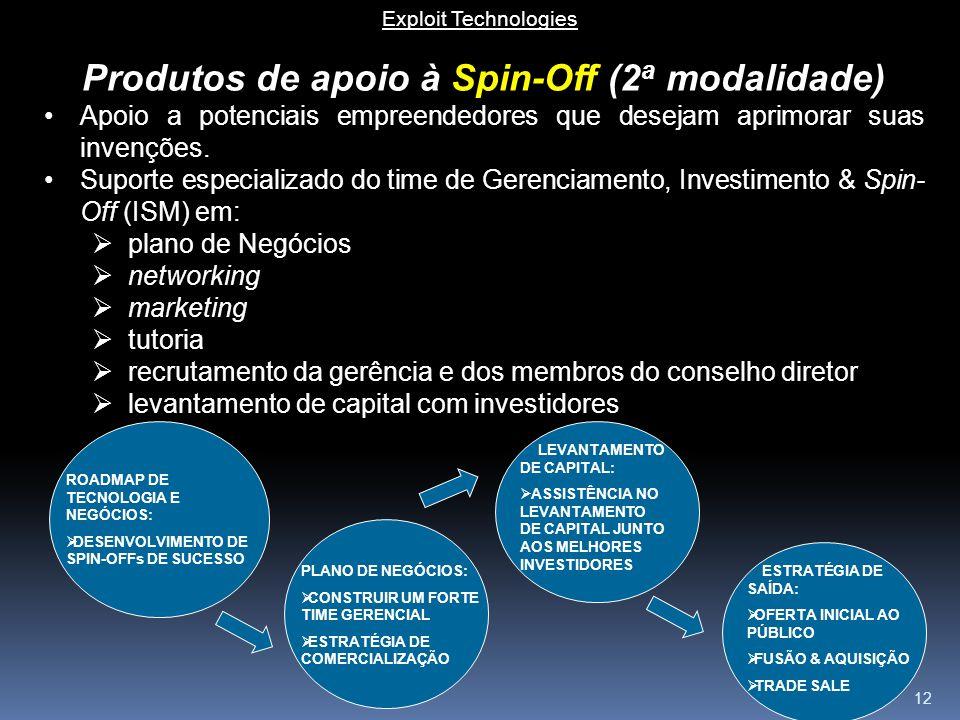 12 Produtos de apoio à Spin-Off (2 a modalidade) Apoio a potenciais empreendedores que desejam aprimorar suas invenções. Suporte especializado do time