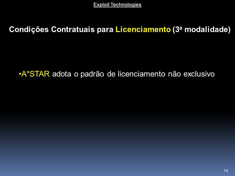 14 Condições Contratuais para Licenciamento (3 a modalidade) A*STAR adota o padrão de licenciamento não exclusivo Exploit Technologies
