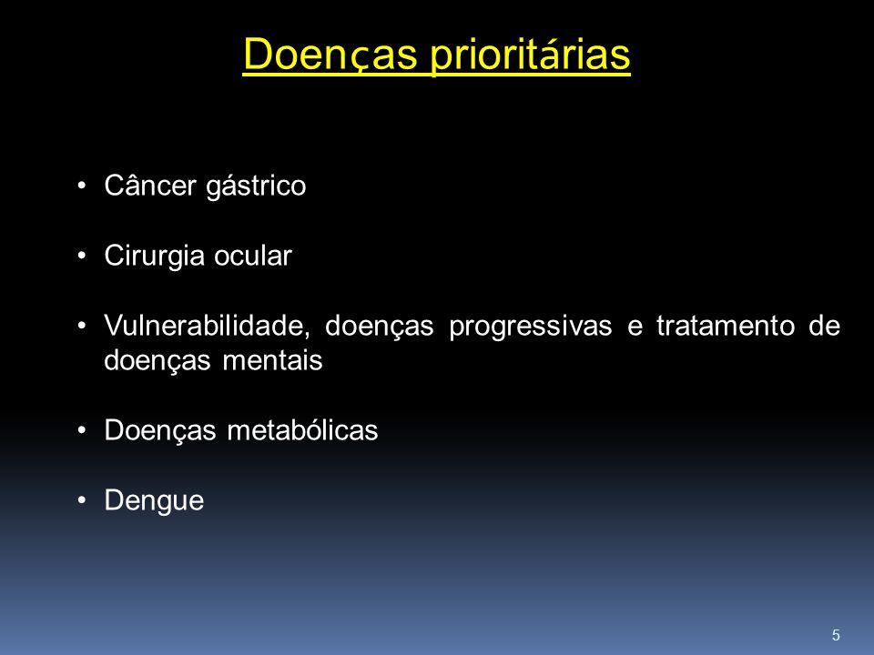 5 Doen ç as priorit á rias Câncer gástrico Cirurgia ocular Vulnerabilidade, doenças progressivas e tratamento de doenças mentais Doenças metabólicas D