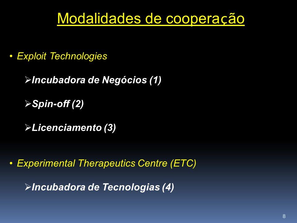8 Exploit Technologies  Incubadora de Negócios (1)  Spin-off (2)  Licenciamento (3) Experimental Therapeutics Centre (ETC)  Incubadora de Tecnolog