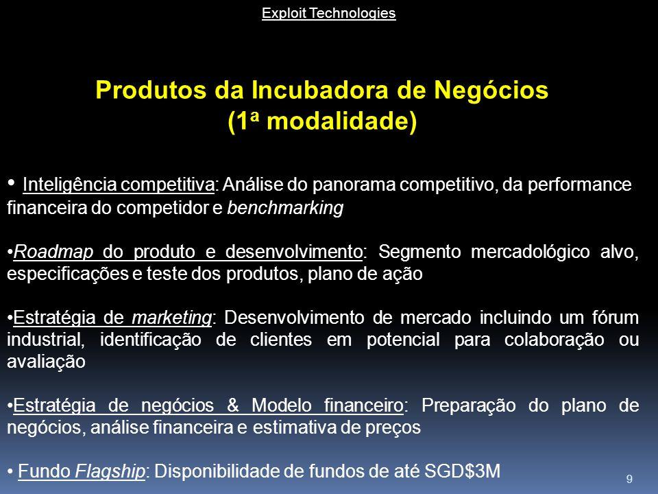 9 Exploit Technologies Produtos da Incubadora de Negócios (1 a modalidade) Inteligência competitiva: Análise do panorama competitivo, da performance f