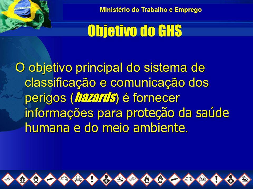 Ministério do Trabalho e Emprego Objetivo do GHS O objetivo principal do sistema de classificação e comunicação dos perigos ( hazards ) é fornecer informações para proteção da saúde humana e do meio ambiente.