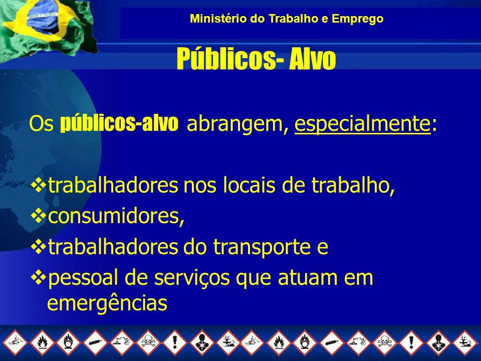 Ministério do Trabalho e Emprego Públicos- Alvo Os públicos-alvo abrangem, especialmente:  trabalhadores nos locais de trabalho,  consumidores,  trabalhadores do transporte e  pessoal de serviços que atuam em emergências