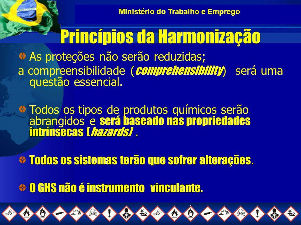 Ministério do Trabalho e Emprego Princípios da Harmonização As proteções não serão reduzidas; a compreensibilidade ( comprehensibility ) será uma questão essencial.