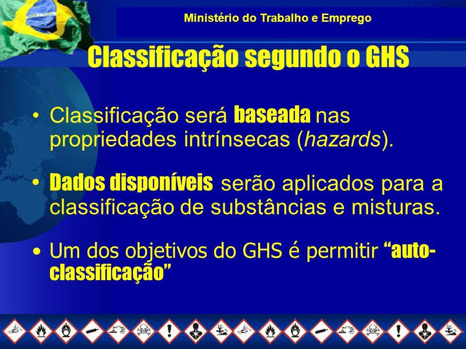 Ministério do Trabalho e Emprego Classificação segundo o GHS Classificação será baseada nas propriedades intrínsecas (hazards).
