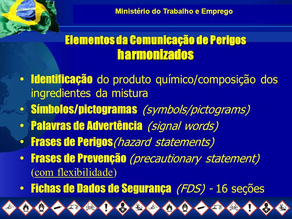 Ministério do Trabalho e Emprego Elementos da Comunicação de Perigos harmonizados Identificação do produto químico/composição dos ingredientes da mistura Símbolos/pictogramas (symbols/pictograms) Palavras de Advertência (signal words) Frases de Perigos (hazard statements) Frases de Prevenção (precautionary statement) (com flexibilidade) Fichas de Dados de Segurança (FDS) - 16 seções