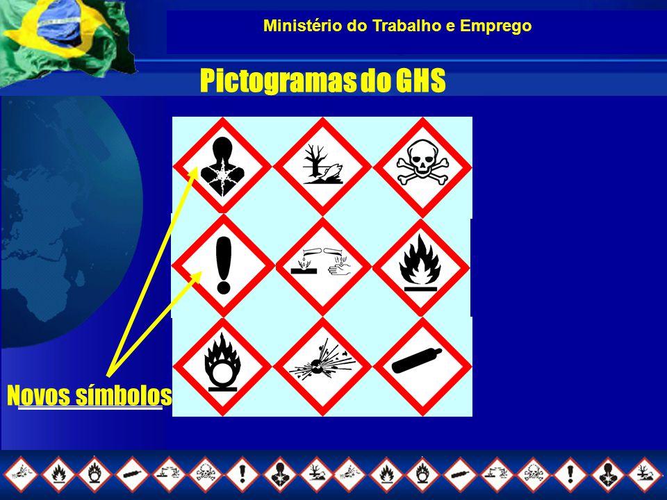 Ministério do Trabalho e Emprego Pictogramas do GHS Novos símbolos