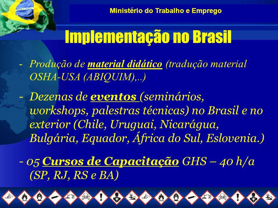 Ministério do Trabalho e Emprego Implementação no Brasil -Produção de material didático (tradução material OSHA-USA (ABIQUIM),..) -Dezenas de eventos (seminários, workshops, palestras técnicas) no Brasil e no exterior (Chile, Uruguai, Nicarágua, Bulgária, Equador, África do Sul, Eslovenia.) - 05 Cursos de Capacitação GHS – 40 h/a (SP, RJ, RS e BA)
